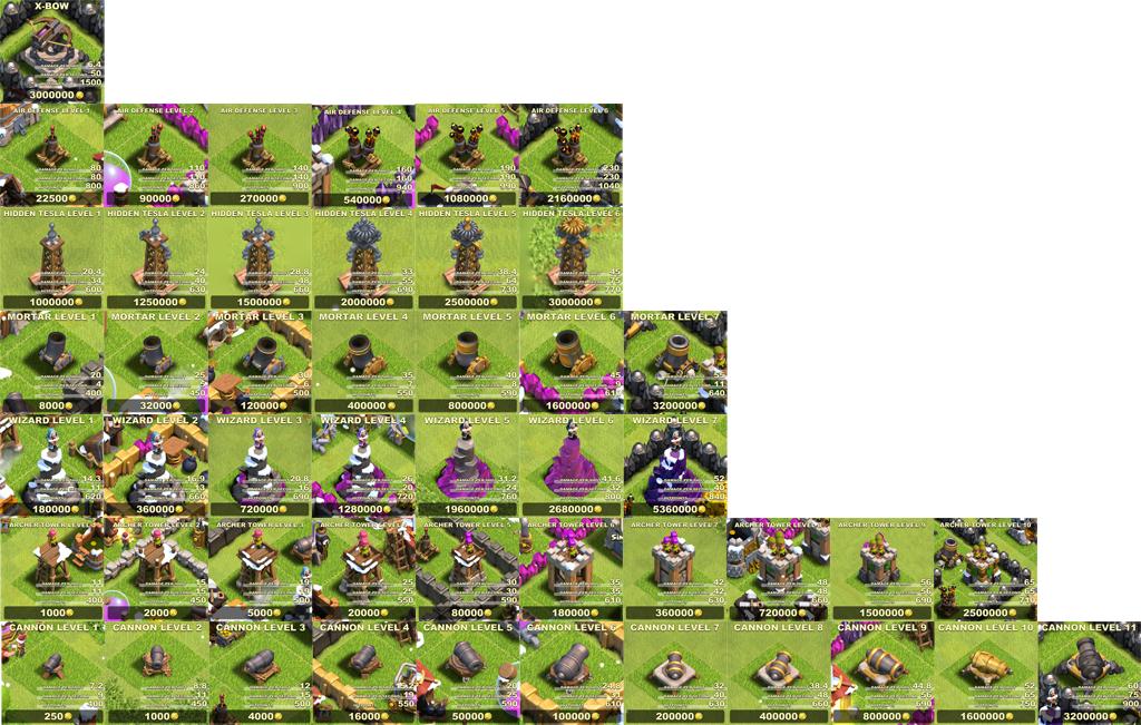 Il manque quelques d 233 fenses et am 233 liorations sur la photos